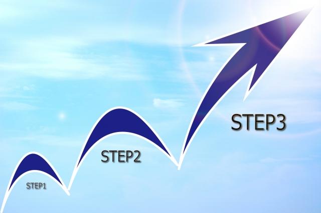 投資 始め方 3ステップ